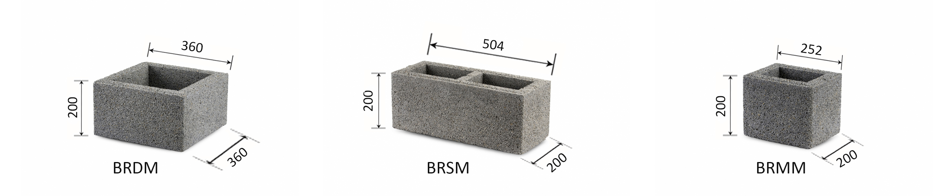 Mur av block RO